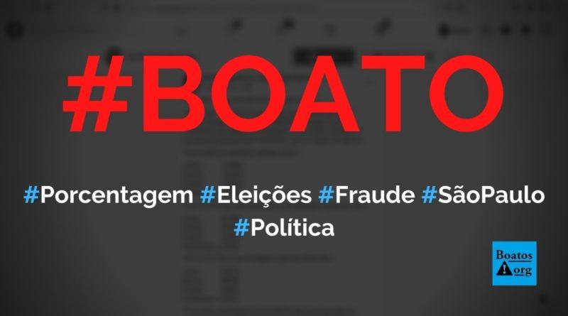 Porcentagem dos candidatos em São Paulo prova fraude nas eleições 2020, diz boato (Foto: Reprodução/Facebook)