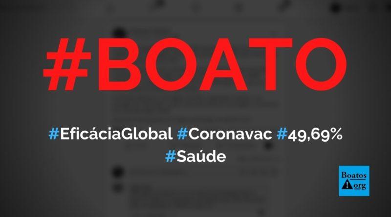 Eficácia global da vacina Coronavac é de 49,69% e não de 50,38%, diz boato (Foto: Reprodução/Facebook)